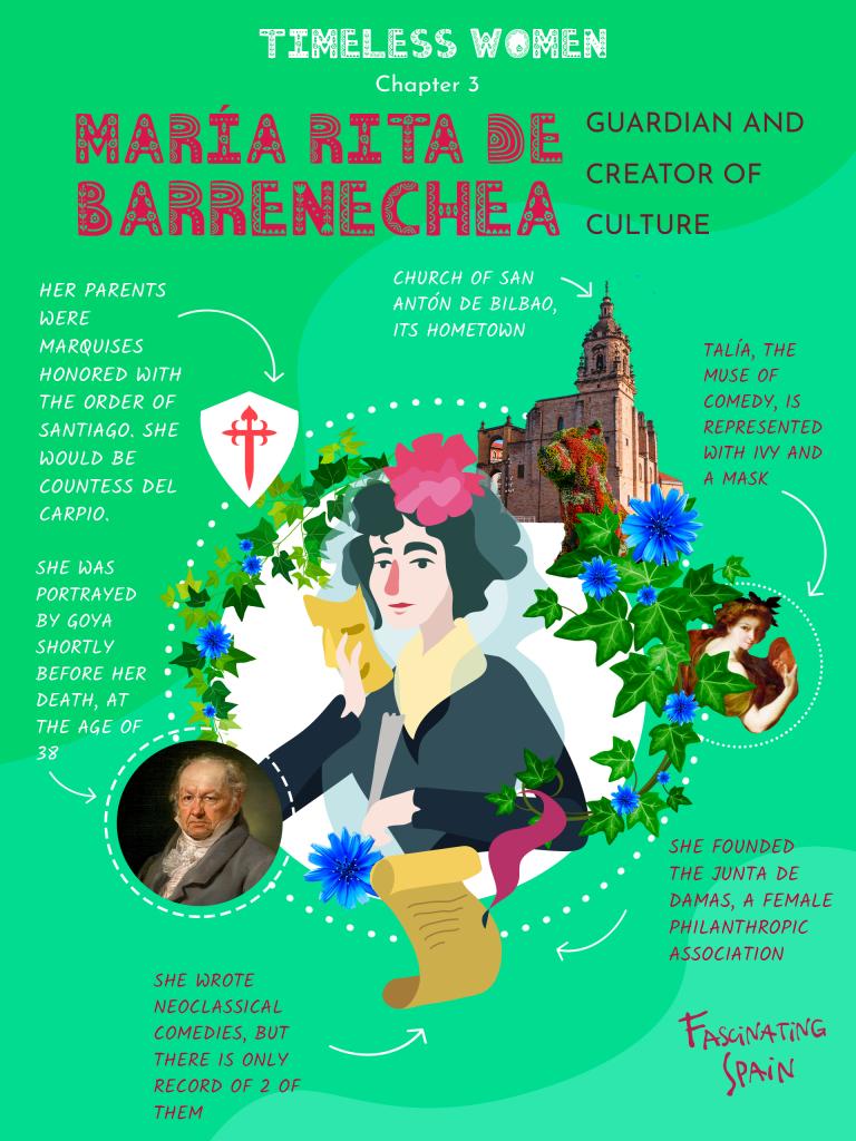 María Rita de Barrenechea